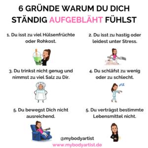 Was gegen einen Blähbauch hilft und wie Du ihn von vornherein verhinderst, erfährst Du auf www.mybodyartist.de!