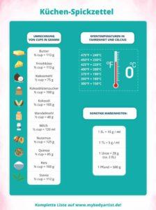 Hier erfährst Du wie Du Cups in Gramm umrechnen kannst. Eine komplette Liste für alle Lebensmittel findest Du auf www.mybodyartist.de!