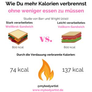 Wie Du mehr Kalorien verbrennen kannst ohne weniger essen zu