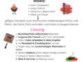 Gesund grillen und Krebsgefahr minimieren - so funktonierts - www.mybodyartist.de