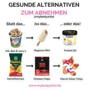 Auch kleine Veränderungen können schon viel bewirken. Mit diesen gesunden Alternativen kommst Du schneller zu Deinem Traumbody! www.mybodyartist.de