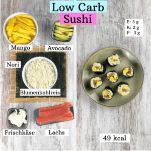 Wolltest Du auch schon immer einmal Low Carb Sushi selber machen? Mit diesem Rezept für klappt es kinderleicht! Du brauchst dafür nur ...