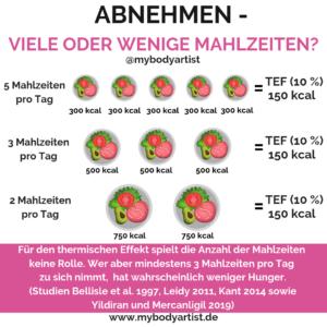 Wer schneller abnehmen will, sollte besser viele kleine Mahlzeiten anstatt wenige große zu sich nehmen. Aber stimmt das wirklich? Hier erfährst Du es! www.mybodyartist.de