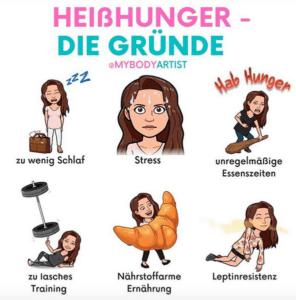 Der erfolgversprechendste Weg Deinen Heißhunger in den Griff zu kriegen, besteht darin als erstes einmal herauszufinden, was der Auslöser dafür sein kann. www.mybodyartist.de