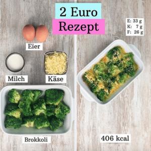 Gesund essen und Geld sparen hört sich zunächst einmal etwas widersprüchlich an, aber mit ein paar Tricks ist dies gar nicht so schwer. www.mybodyartist.de