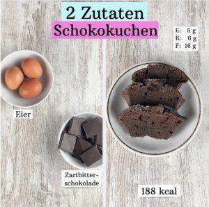 Diesen 2 Zutaten Schokokuchen musst Du einfach ausprobieren. Denn er lässt sich nicht nur einfach zubereiten, sondern schmeckt auch noch mega lecker!